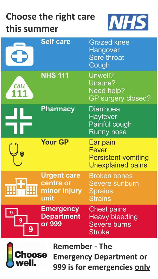 choosewell aug15